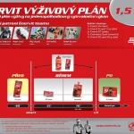 Objednejte si balíček ENERVIT ke startovnému v Galaxy sérii